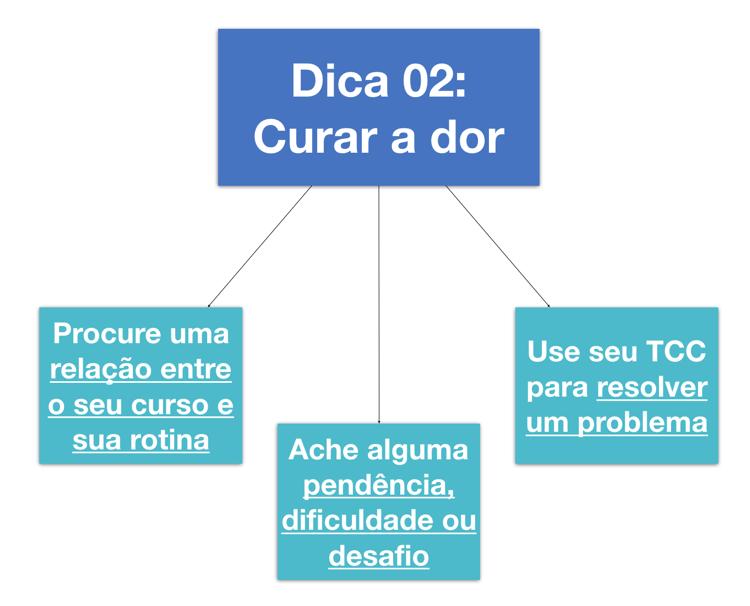 Dicas TCC - Como escolher o assunto principal